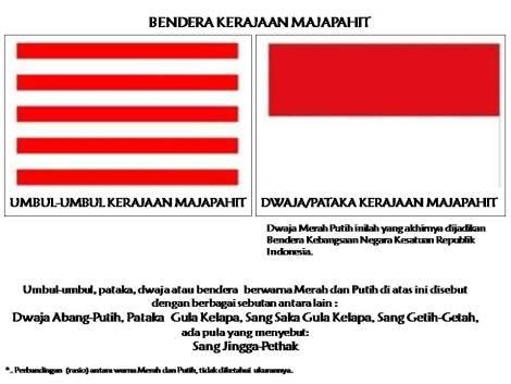 Merah Putih Jiwa Bangsa Indonesia